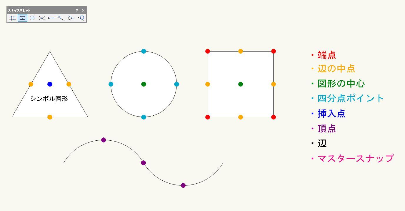 Vectorworksの「図形スナップ」の設定