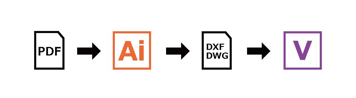 PDFの図面データしかなくて困った時にIllustrator を使ってVectorworksに図面を取り込む方法