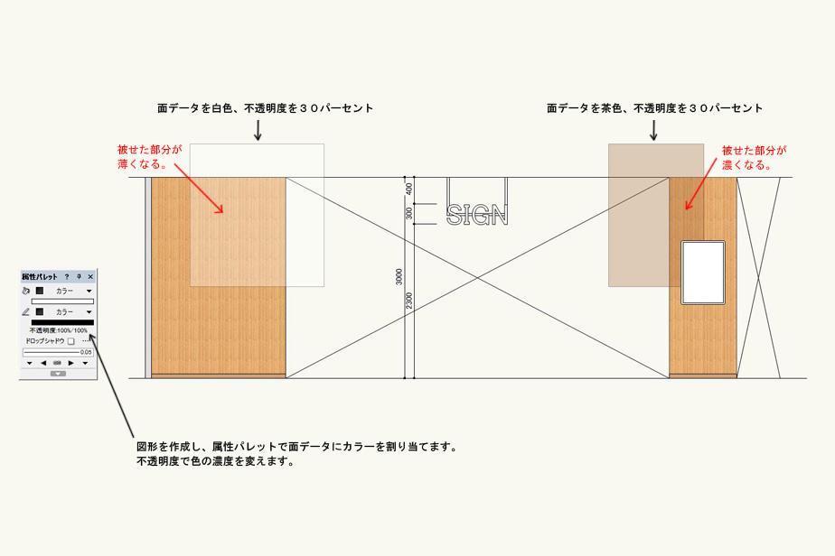 Vectorworksの属性パレットのイメージで、マテリアル画像の色味が違う、リピートがおかしい時に調整する方法。