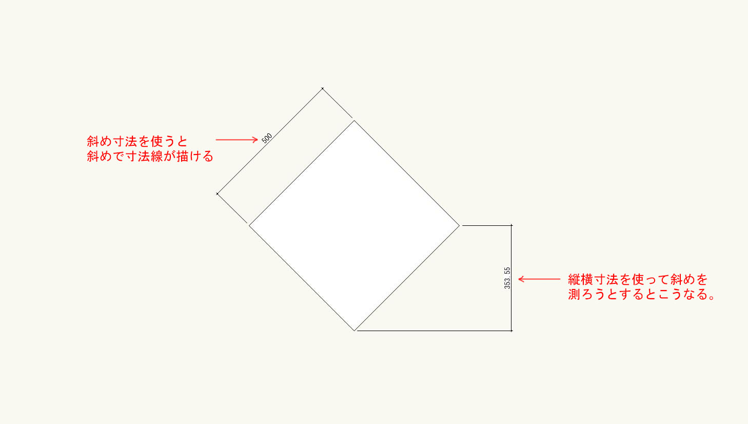 Vectorworksの斜め寸法の使い方。「斜め標準寸法」モードと「斜め直列寸法」モードについて