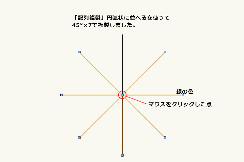 Vectorworksで円弧状に並べる「配列複製」の使い方