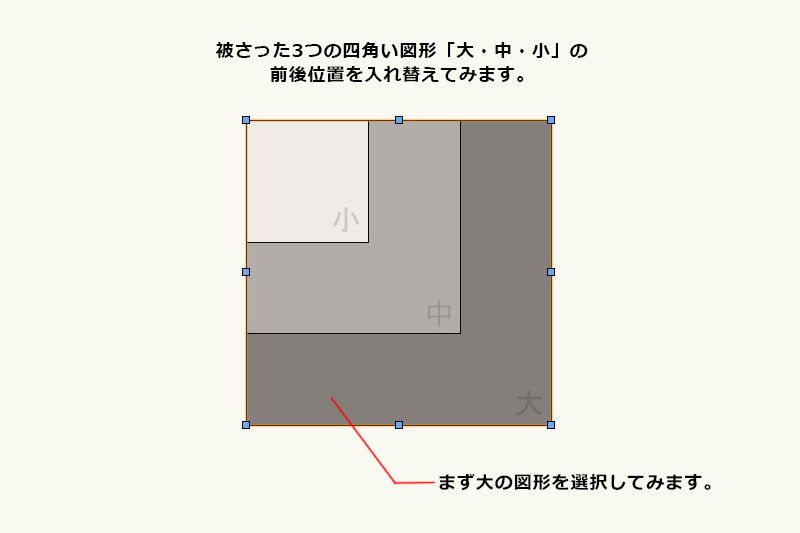 Vectorworksで被さった図形等の前後を入れ替える「前後関係」の使い方